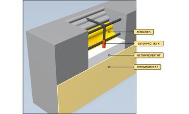 sanacija-betona-th